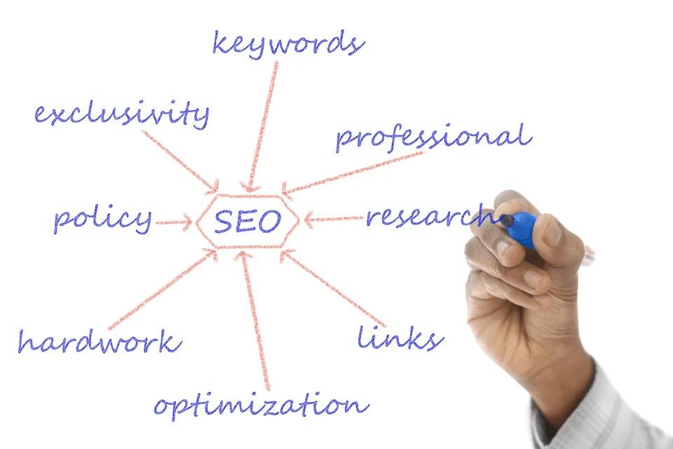 How to do SEO for a website
